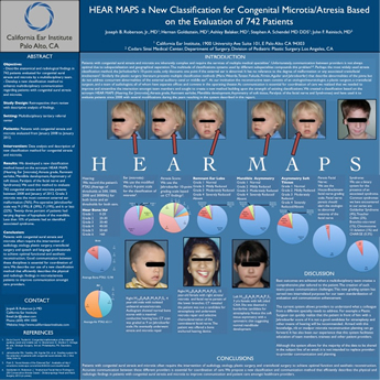 Hear maps poster