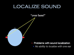 localize sound graphic